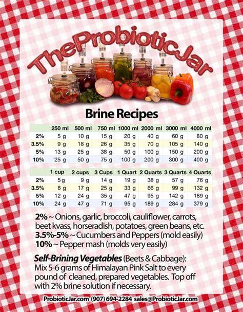 brine the probiotic jar