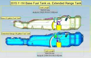 Ford F150 Gas Tank Size 2015 F150 Extended Range Fuel Tank Autos Post