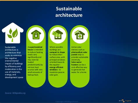 Green Architecture Essay by Green Architecture Essay Green Architecture Essay Us Interest Design Expanding