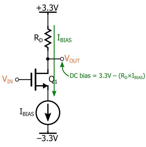 mosfet load resistor the mosfet differential pair with active load