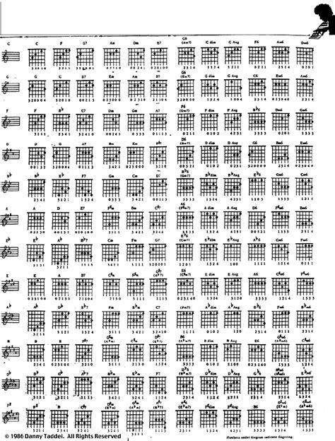 download video tutorial kunci gitar all of me kunci gitar ukulele lagu punk street indonesia zip