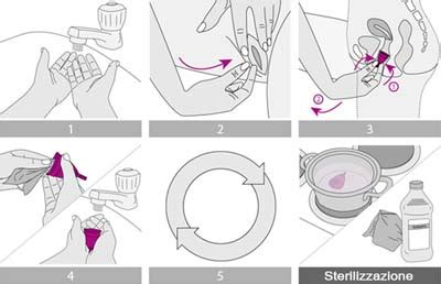assorbente interno silicone coppetta mestruale meluna soft meluna