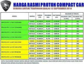 Proton Saga Price List 2014 Harga Dan Spesifikasi Proton Iriz 2014 Harga Proton Iriz