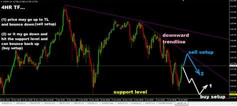 swing trading signals swing trade forex signals acikubolex web fc2 com