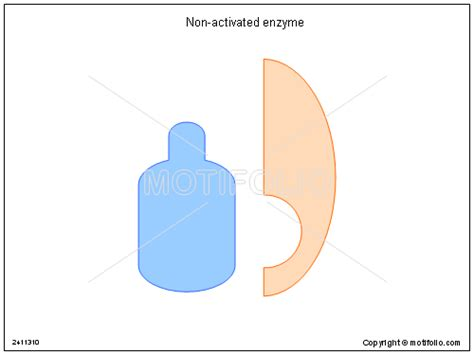 non activated enzyme ppt powerpoint drawing diagrams