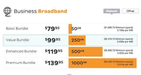 internode s business plans now identical to iinet delimiter