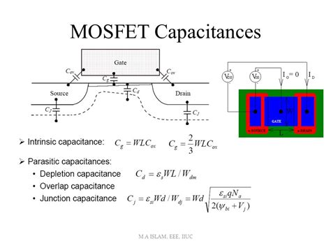 mosfet capacitor metal oxide semiconductor field effect transistor mosfet ppt