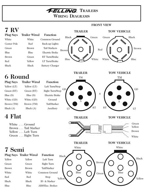 semi trailer wiring diagram wiring diagrams
