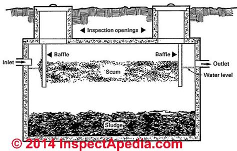 Plumbing Riser Definition by Septic Tank Risers Definition Need Installation Of