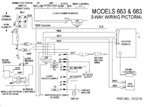 southwind motorhome battery wiring diagram southwind