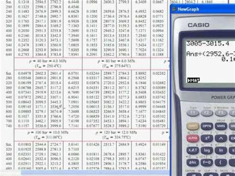 steam tables calculator linear interpolation for steam tables doovi
