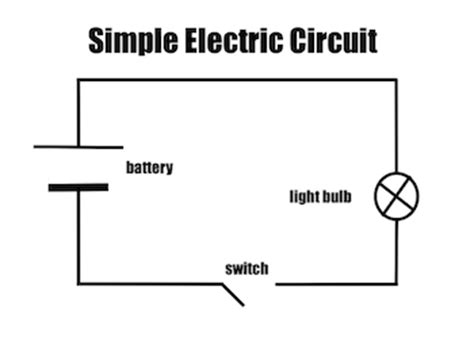 simple circuit diagram 22 wiring diagram images wiring