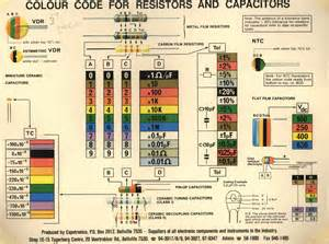 capacitor color code img resistor capacitor color code reference