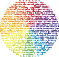 colors and feelings color psychology