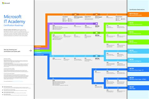 best photos of microsoft office templates road map
