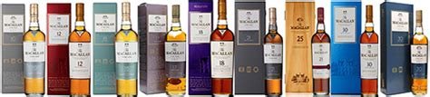 Varmax Liquor Pantry by The Macallan Engraving Event 12 20 New Arrivals Varmax