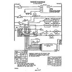 roper range gas parts model s8757w4 sears partsdirect