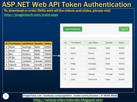 tutorial on web api sql server net and c video tutorial asp net web api
