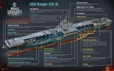 aircraft carrier cross section eng version ranger jpg 5001 215 3126 ships pinterest
