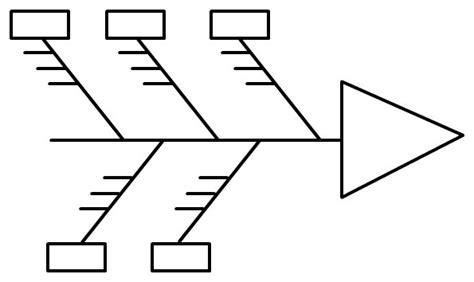 diagramme ishikawa vierge word how sound logical thinking improves fishbone diagrams