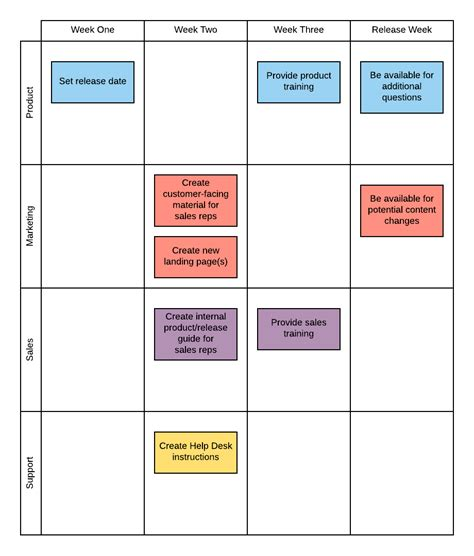lucid flowchart lucidchart diagrams from product development lucidchart