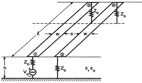 termination impedance calculator crosstalk prediction for three conductors nonuniform transmission lines theoretical approach