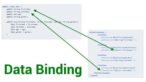 android data binding data binding in android android authority