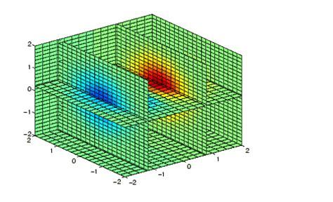 polynomials  interpolation mathematics