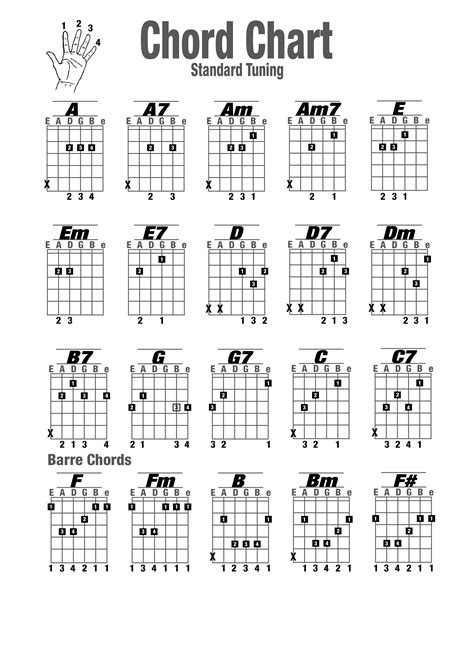 printable ukulele chord chart for beginners guitar chords charts printable standard tuning activity