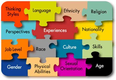diversity benefits organizations and communities simma in propinquity diversity