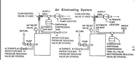 white rodgers zone valves wiring diagram for multi 3 wire