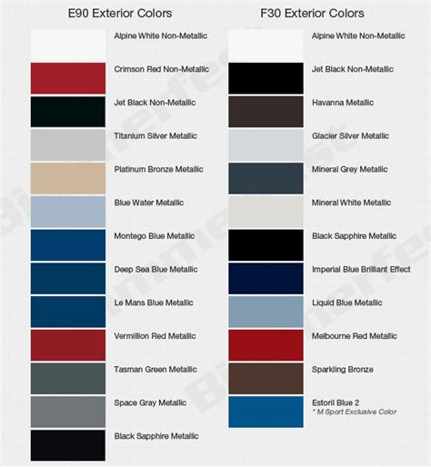 bmw color codes bmw interior color code lcad