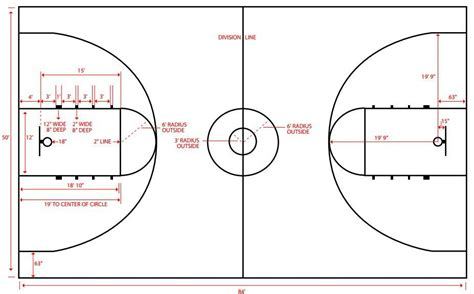 basketball court dimensions diagram basketball court dimensions measurements