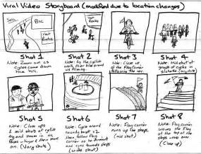 storyboarding tutorial show your own gold