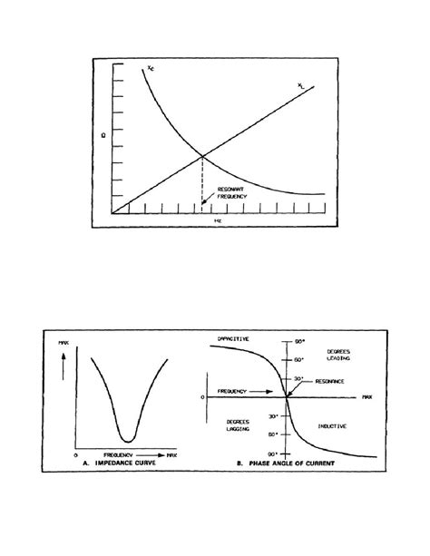 reactance of an inductor pdf reactance of an inductor pdf 28 images reactance type measurements trigonometry for ac