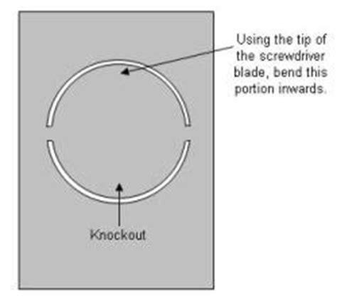 changing  fuse panel   circuit breaker panel part