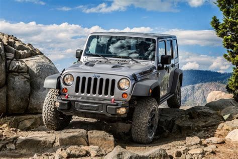 jeep considering big changes for the wrangler kendall