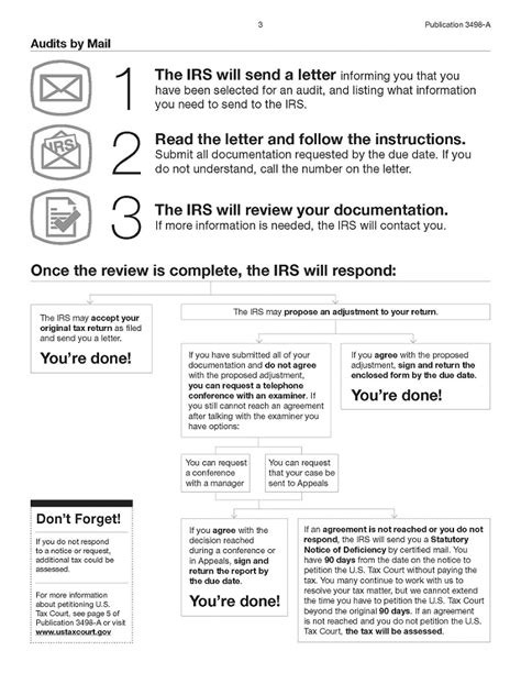 irs certification letter certified letter from irs how to format cover letter