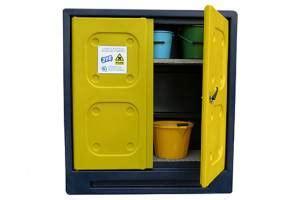 Jfc Chemical Storage Cabinet Chemical Storage Cabinet Jfc Sc 01