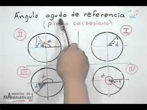 angulos en el plano cartesiano 193 ngulo agudo de referencia en el plano cartesiano parte 1