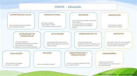 Canva Education | canva for education