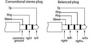 electricians trrs 4 pole connector question macrumors forums