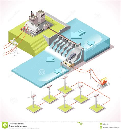 energy  infographic isometric stock vector illustration  chain renewable