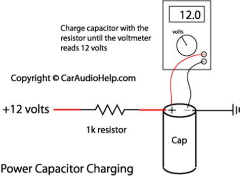 how does capacitor work in car audio glasswolf s pages