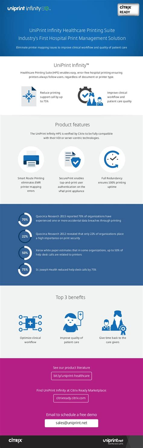 infographics how to print better infographic how to eliminate printer mapping issues improve hosp