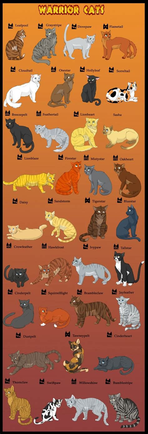 130 Cats Is Way Many by 87 Best Images About Warrior Cats On Cats