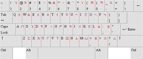 keyboard zhuyin layout file keyboard layout zhuyin png wikimedia commons