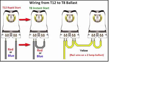 t12 ballast wiring diagram circuit diagram maker