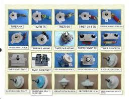 Kompor Gas Wos cara memperbaiki kompor gas dan mesin cuci