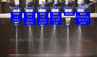 Fuel System Cleaning Service Cost Mps Fuel Injector Ultrasonic Cleaning